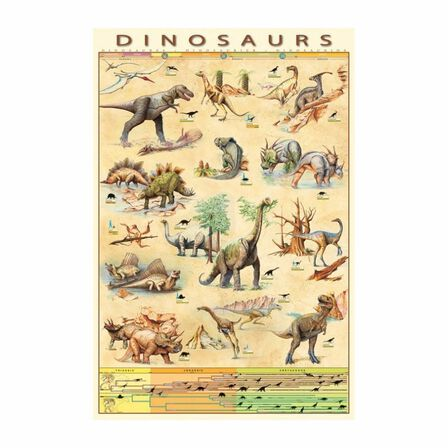 PYRAMID POSTERS - Pyramid Posters Dinosaurs PP Posters