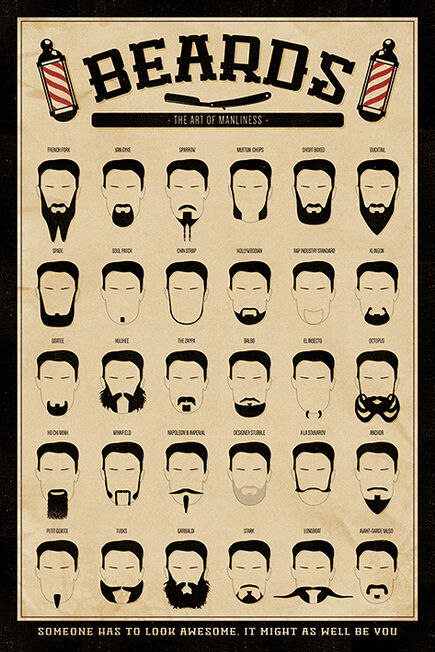 PYRAMID POSTERS - Beards The Art Of Manliness Maxi Poster [61 x 91.5 cm]